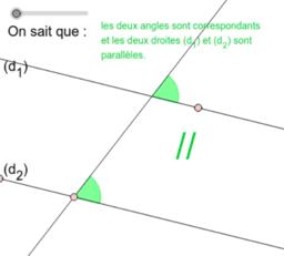 Angles de droites