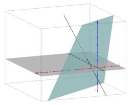 C4 vectors - line and plane