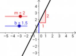 Uvod u GeoGebru 2. dio - Algebarski unos, naredbe i funkcije
