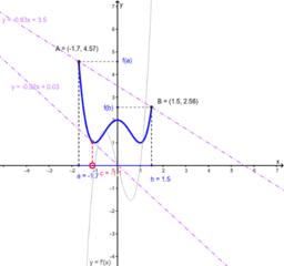 Teoremi di Rolle e di Lagrange