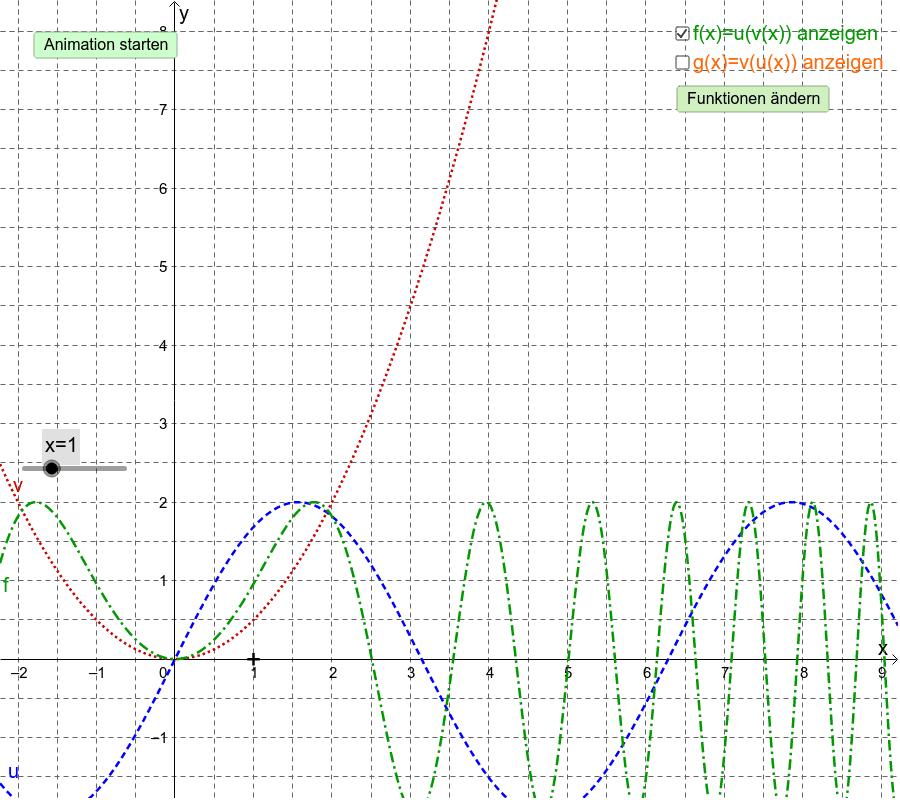 Verkettung von Funktionen - innere Funktionen sind veränderbar - mit Animation