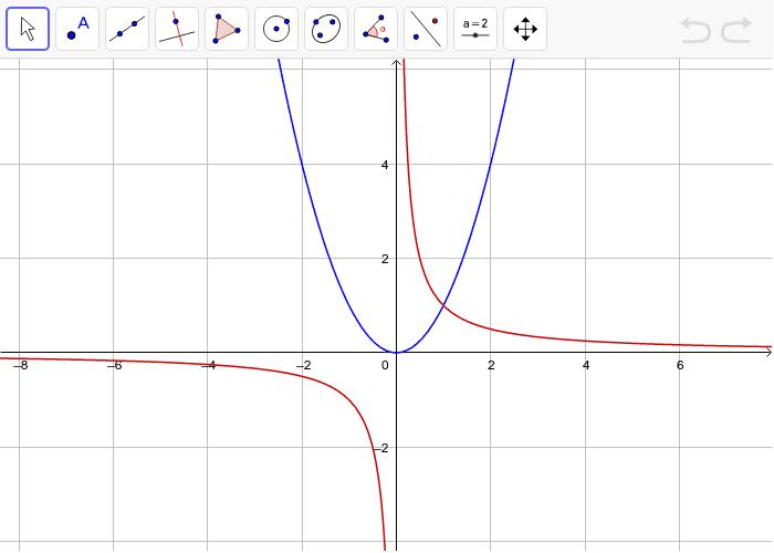 Objectif : déterminer si la parabole d'équation x→x² et l'hyperbole d'équation x→1/x ont une tangente commune.