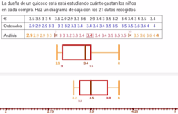Diagramas de caja (box-and-whisker plot). Ejercicios