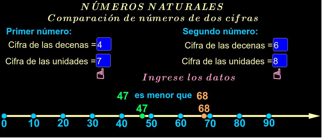 Ingrese los datos en los rectángulos azules.