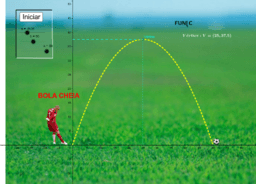 Função Quadrática - futebol
