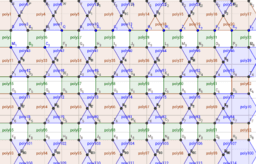 Multiple polygon tessellation