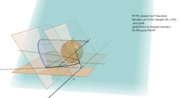 Teorema di Dandelin (caso della parabola)