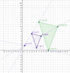 Homotecia [escala, dilatación] (en coordenadas)