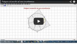 Dimostrazione poligoni circoscritti: videolezione