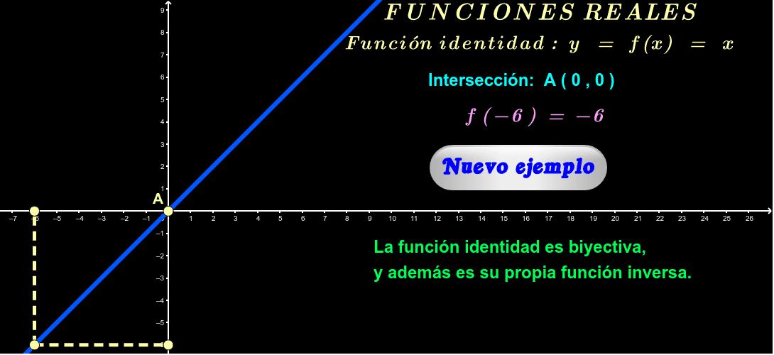 """Para ver más ejemplos, haga click en """"Nuevo ejemplo"""". El gráfico se puede desplazar y cambiar de tamaño."""