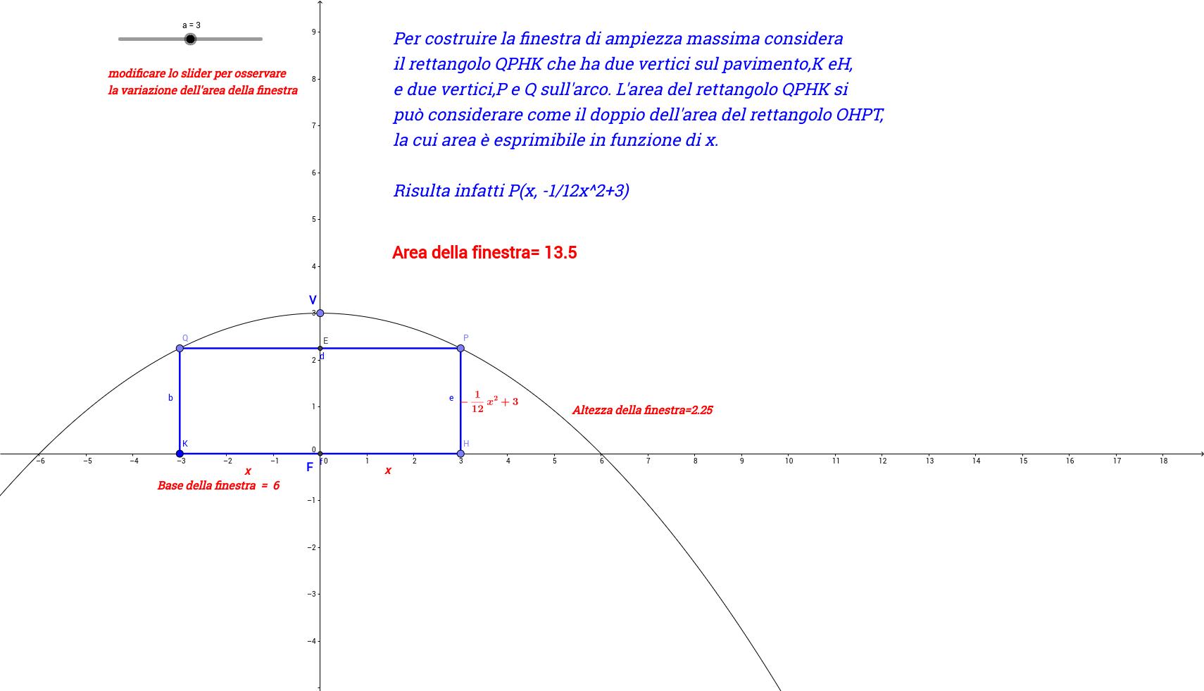 Calcolo dell'area massima di una finestra rettangolare