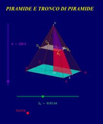 Piramide e Tronco di Piramide. Prospettive