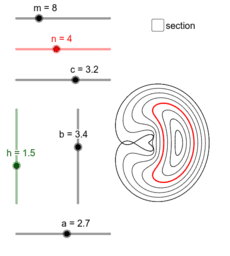 courbes de niveaux III