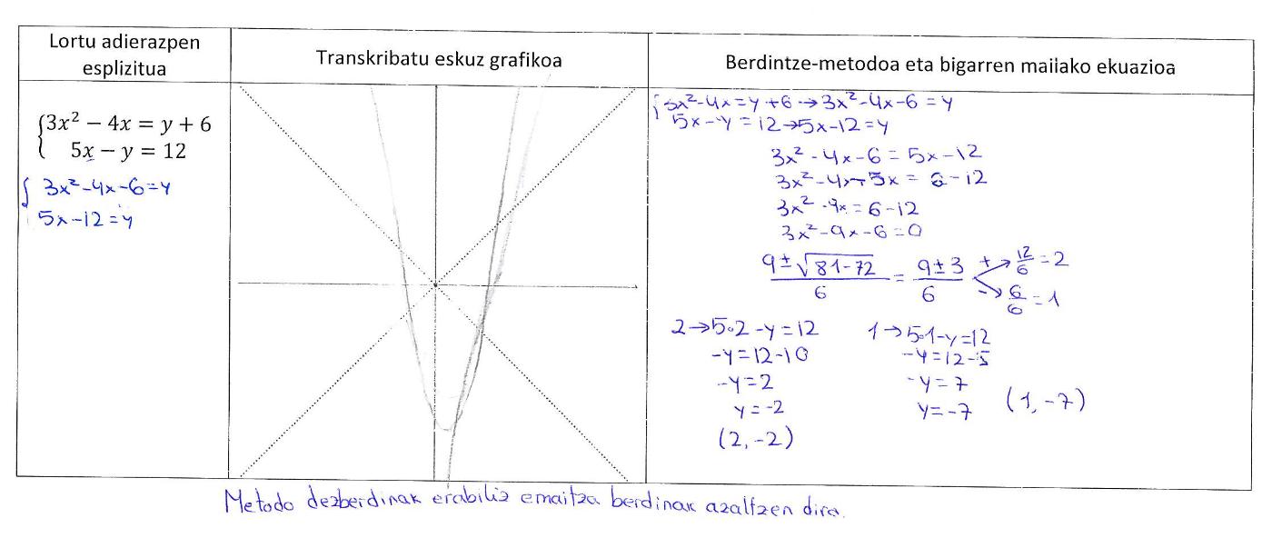 Ejemplo: instrumentalización, resolución algebraica y justificación