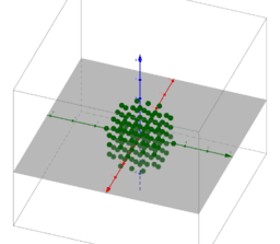 nested sequences in 3D