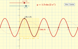 Amplitude and Period of Cosine and Sine