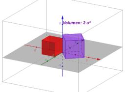 Duplicación del cubo por el método de Arquitas