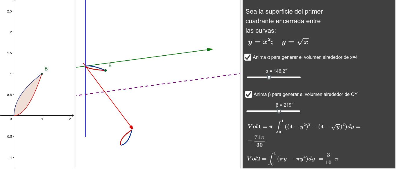 Si movemos los deslizadores tendremos los volúmenes de revolución respecto a x=4 y respecto a OY. Obviamente el primero es mucho mayor que el segundo