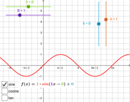 Trigonometric Functions with Transformations