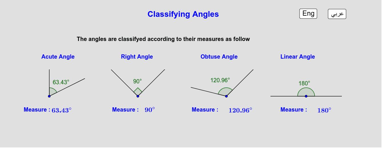 Classifying Angle   تصنيف الزاوية Press Enter to start activity