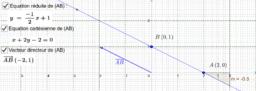Équation cartésienne et réduite de droite
