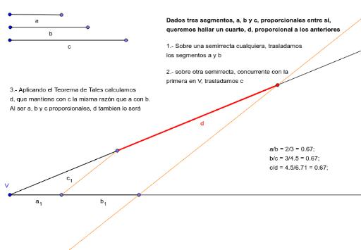 Cuarta proporcional – GeoGebra