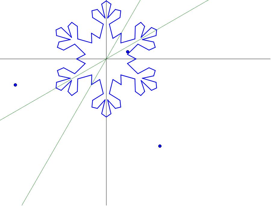 снежинка симметрия