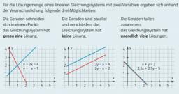 Lösen von linearen Gleichungssytemen mit 2 Variablen
