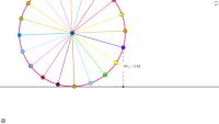 7.6: Ferris wheel