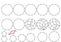 Investigating rhombus dissection of regular polygons