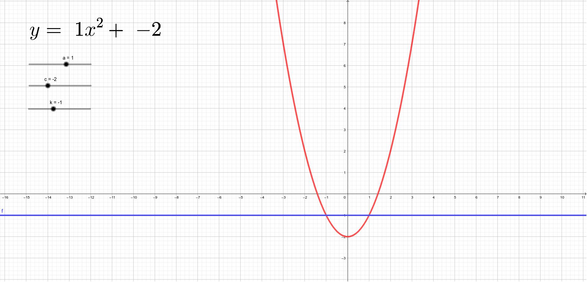 Kwadratische grafiek