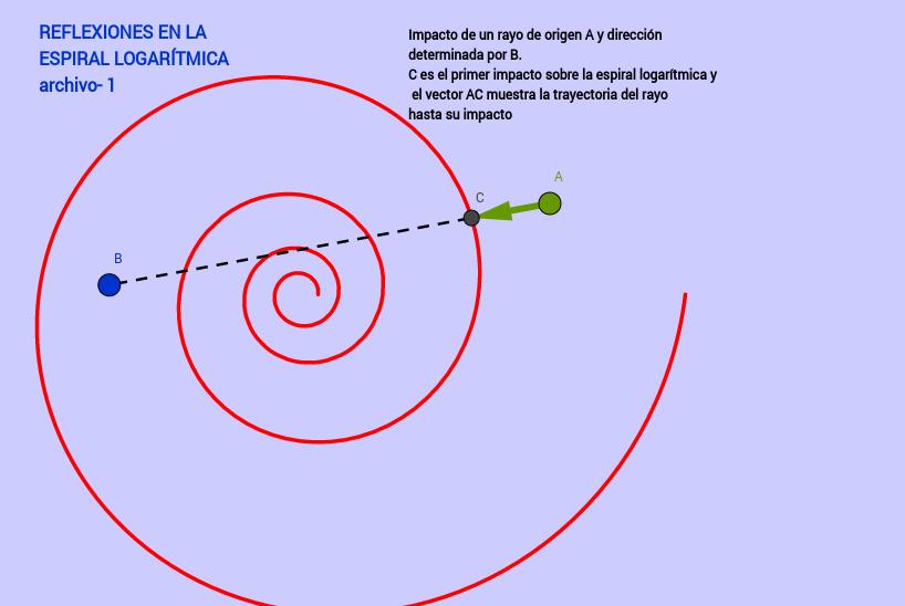 Reflexiones en la espiral logarítmica o equiangular - nr 1