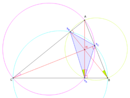 Trois cercles pour les bissectrices du triangle orthique