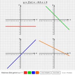 f(x)=mx+n