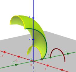 Translació d'una corba segons una altra corba