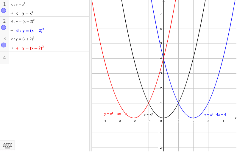 Quadratic Function (Parallel translation on x axis)