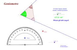 Misura degli angoli con il goniometro