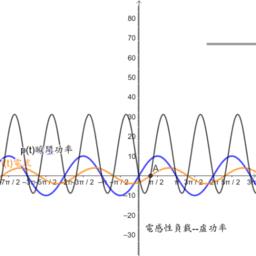 基電-10-2瞬間功率 (2018'0510)