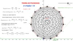 2.2 Teoría de Polígonos