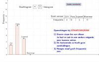NIMA B3 H5: Van staafdiagram naar histogram ELJ