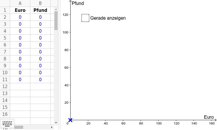 euro pfund