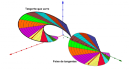 Teorema de Mamikon