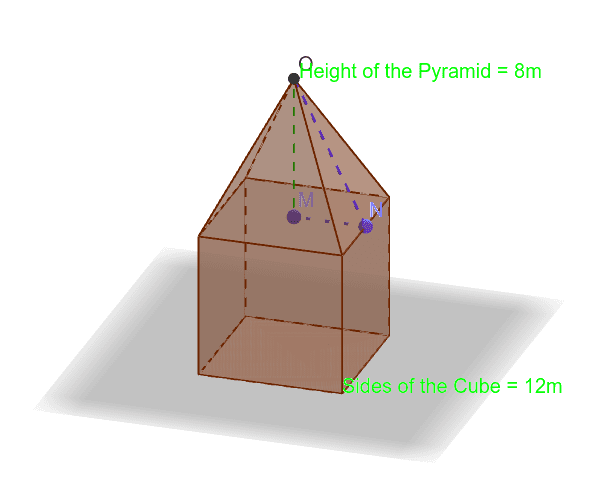 Calculate the Surface area of the figure.