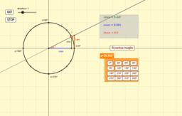MAT4-Circunferencia goniométrica