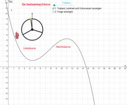 Differentialrechnung - Wendepunkte - Sachsenringkurve