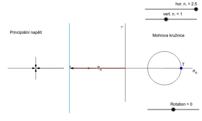 Napětí na ploše 3 Zahajte aktivitu stisknutím klávesy Enter