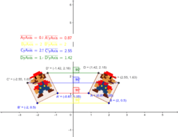 Simetría respecto eje OY con Mario Bros.
