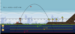 Angry Birds and Parabolas f(x)= m(x-h)+k