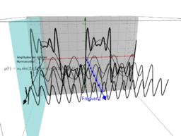 3D Klanganalyse im Zeit- und Frequenzraum (Fouriertrafo)