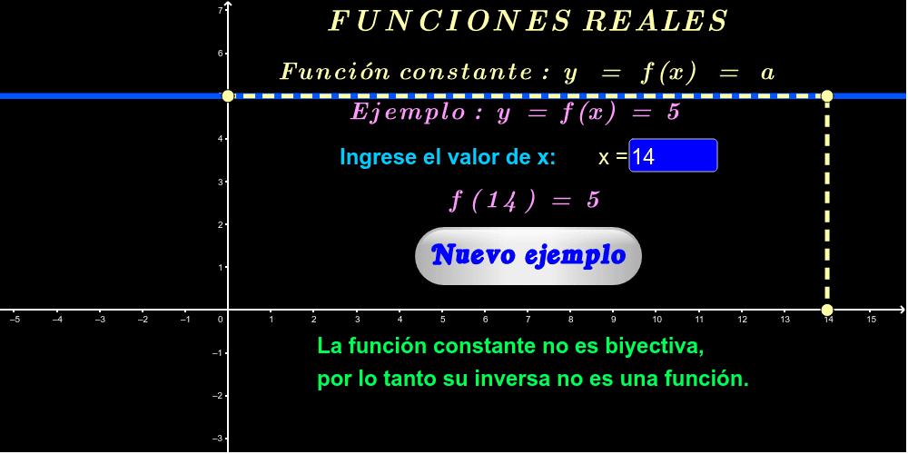 """Ingrese valores de x. Para más ejemplos, haga click en """"Nuevo ejemplo"""". El gráfico se puede desplazar y cambiar de tamaño. Presiona Intro para comenzar la actividad"""